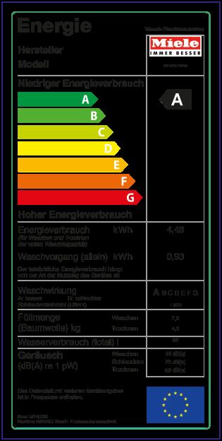 Energylabel_PNG
