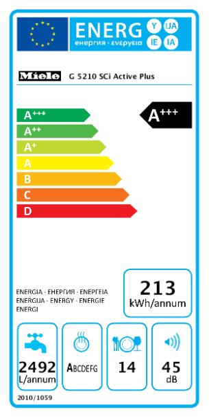 Energetski list